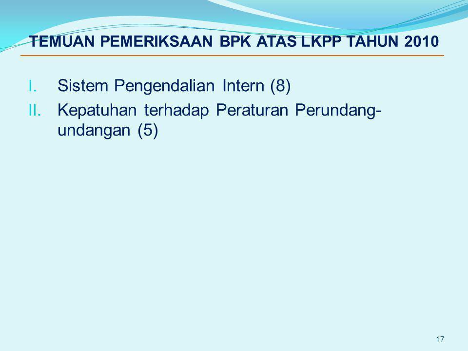 TEMUAN PEMERIKSAAN BPK ATAS LKPP TAHUN 2010 I. Sistem Pengendalian Intern (8) II. Kepatuhan terhadap Peraturan Perundang- undangan (5) 17