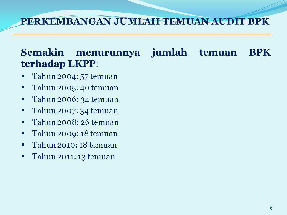 6 Semakin menurunnya jumlah temuan BPK terhadap LKPP:  Tahun 2004: 57 temuan  Tahun 2005: 40 temuan  Tahun 2006: 34 temuan  Tahun 2007: 34 temuan