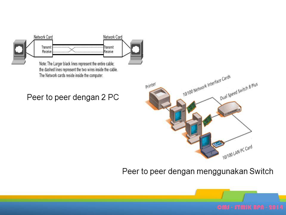 CMS - STMIK BPN - 2014 DNS Server • Server yang digunakan untuk memberikan layanan resolusi nama yang mudah dikenal oleh manusia menjadi alamat IP dan sebaliknya • Tanpa menggunakan DNS Server, setiap user yang ingin menghubungi sebuah mesin harus menggunakan alamat IP mesin tersebut • DNS Server memudahkan user untuk menghubungi mesin, komputer, dan server manapun tanpa perlu mengetahui alamat IP mesin tersebut