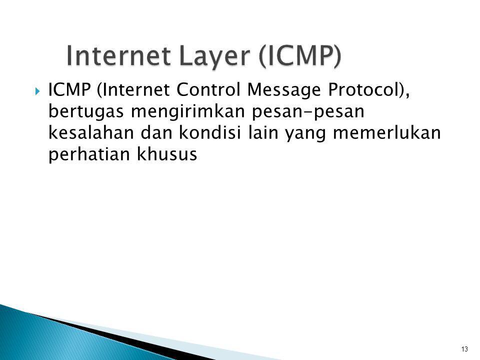 Beberapa pesan kesalahan ICMP, yaitu:  Destination Unreachable, Pesan yang dihasilkan oleh router jika paket gagal dikrim akibat putus jalur.