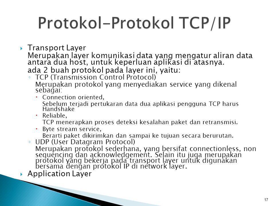  IP Address merupakan pengenal yang digunakan untuk memberi alamat pada tiap-tiap komputer dalam jaringan.