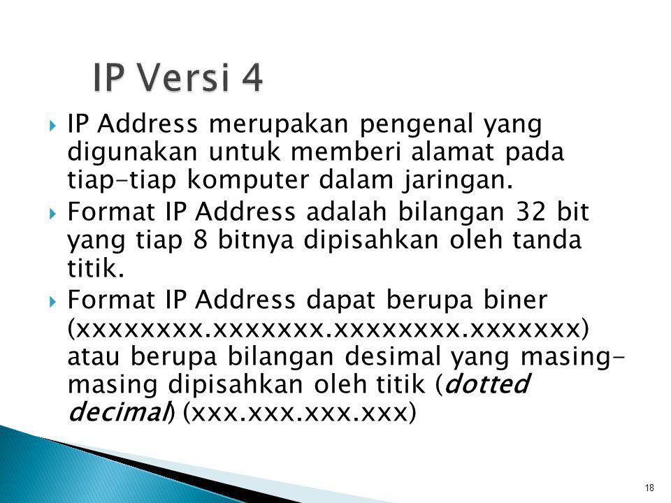  IP address merupakan bilangan biner 32 bit yang dipisahkan oleh tanda pemisah berupa tanda titik disetiap 8 bitnya.