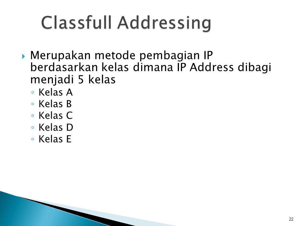  Format : 0nnnnnn.hhhhhhhh.hhhhhhhh.hhhhhhhh  Bit Pertama :0  Panjang NetID:8 bit  Panjang HostID:24 Bit  Byte Pertama:0-127  Jumlah:126 Kelas A (0 dan 127 dicadangkan)  Range IP:1.xxx.xxx.xxx sampai 126.xxx.xxx.xxx  Jumlah IP:16.777.214 IP Address disetiap kelas A  Dekripsi:Diberikan untuk jaringan dengan jumlah host yang besar 23
