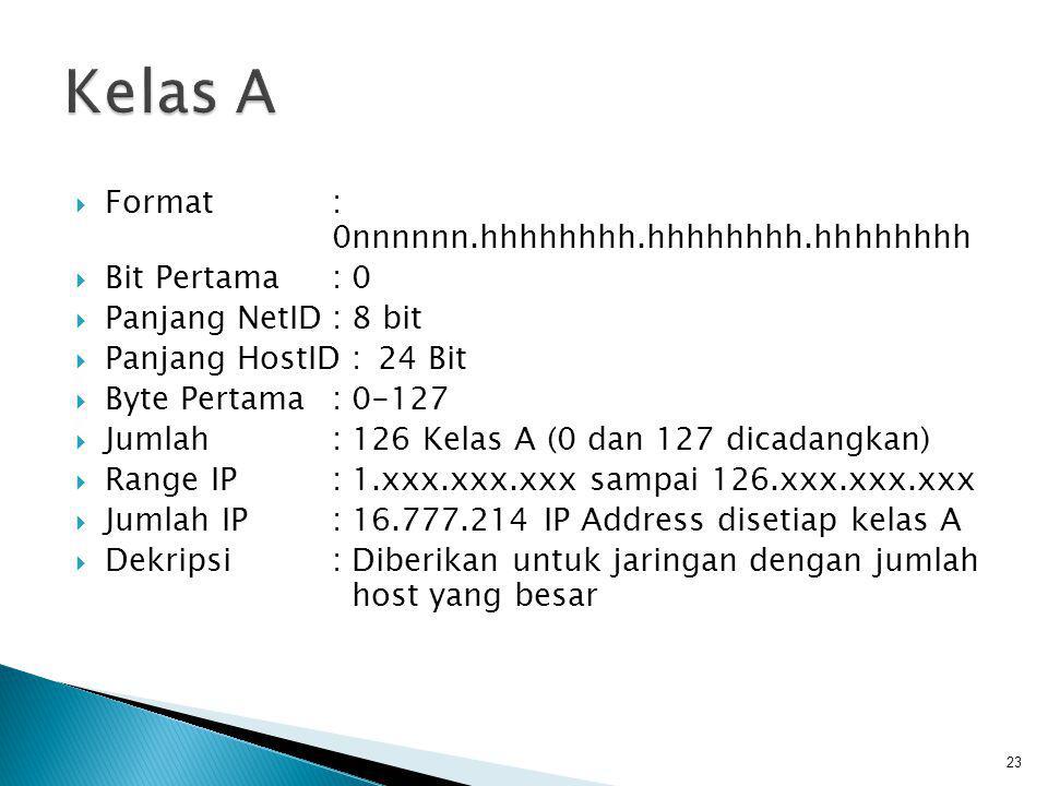  Format : 10nnnnn.nnnnnnnn.hhhhhhhh.hhhhhhhh  Bit Pertama :10  Panjang NetID:16 bit  Panjang HostID:16 Bit  Byte Pertama:128-191  Jumlah:16.384 Kelas B  Range IP:128.0.xxx.xxx sampai 191.255.xxx.xxx  Jumlah IP:65.532 IP Address di setiap kelas B  Dekripsi:Dialokasikan untuk jaringan besar dan sedang 24