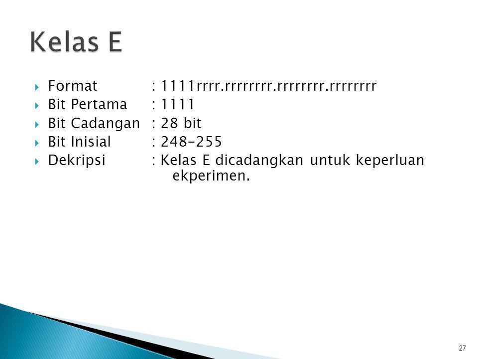Klas8 bit Klas ANetwork IDHost ID Klas BNetwork ID Host ID Klas CNetwork ID Host ID Klas DMulticast Klas EResearch 28