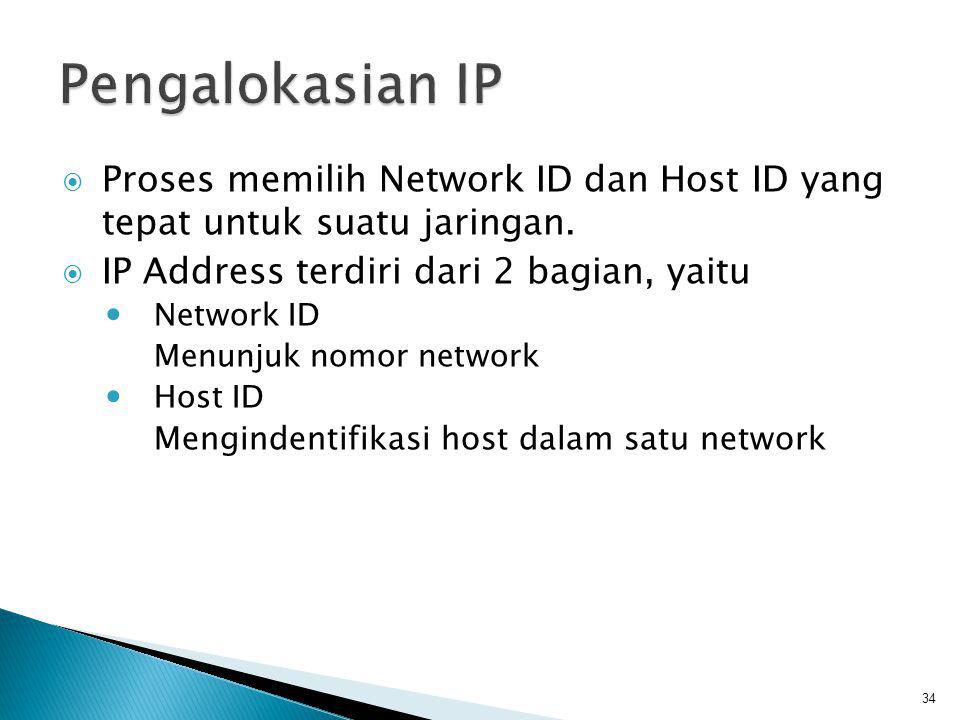 Beberapa aturan dasar dalam menentukan network ID dan host ID yang hendak digunakan :  Network ID 127.0.0.1 tidak dapat digunakan, karena merupakan default yang digunakan untuk keperluan menunjuk dirinya sendiri (loop-back).
