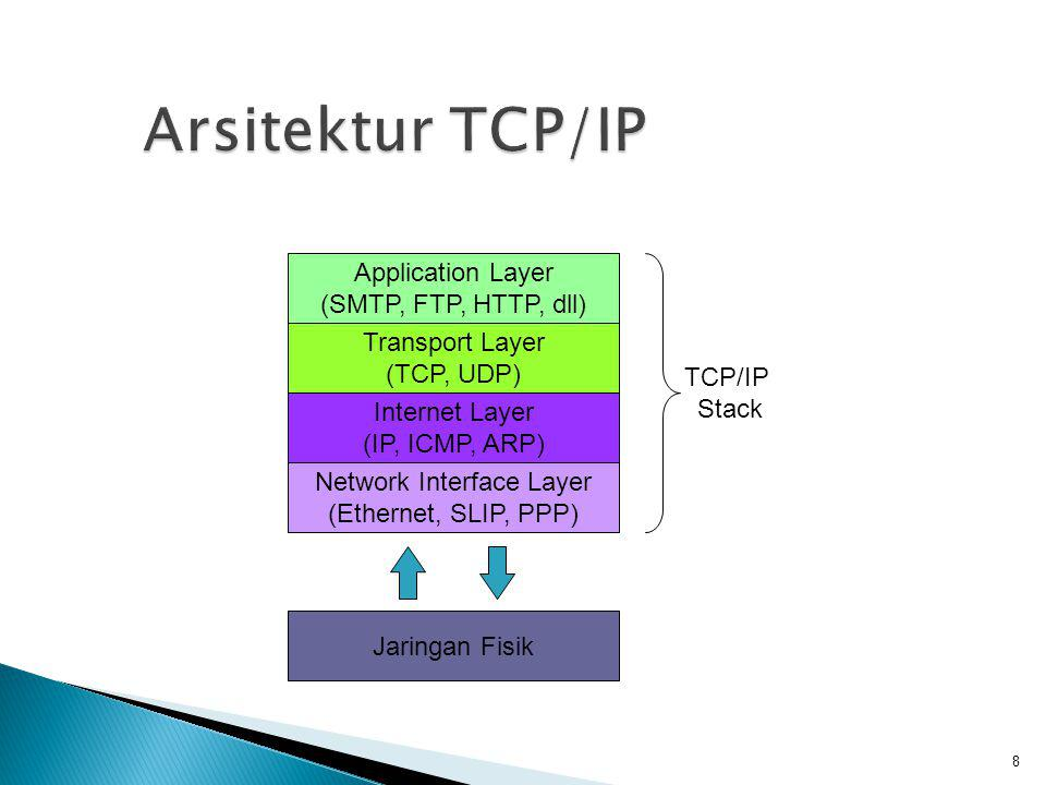 8 Application Layer (SMTP, FTP, HTTP, dll) Transport Layer (TCP, UDP) Internet Layer (IP, ICMP, ARP) Network Interface Layer (Ethernet, SLIP, PPP) Jar