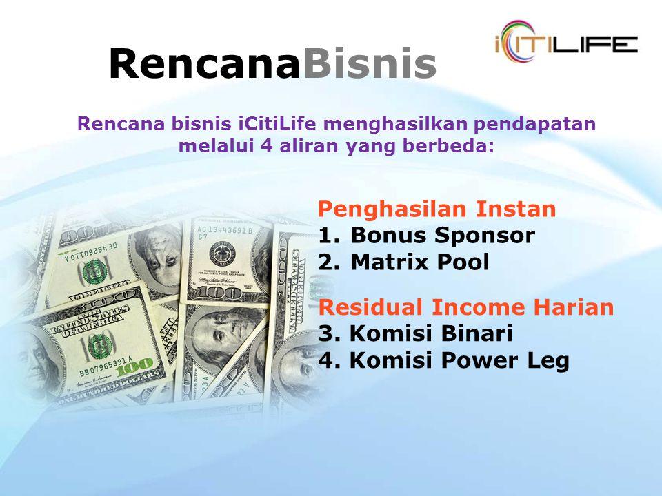www.icitilife.com Website Resmi Yang Berkelas Untuk Meningkatkan Bisnis Anda (Catatan: iCitilife tidak mempunyai website resmi selain www.icitilife.co