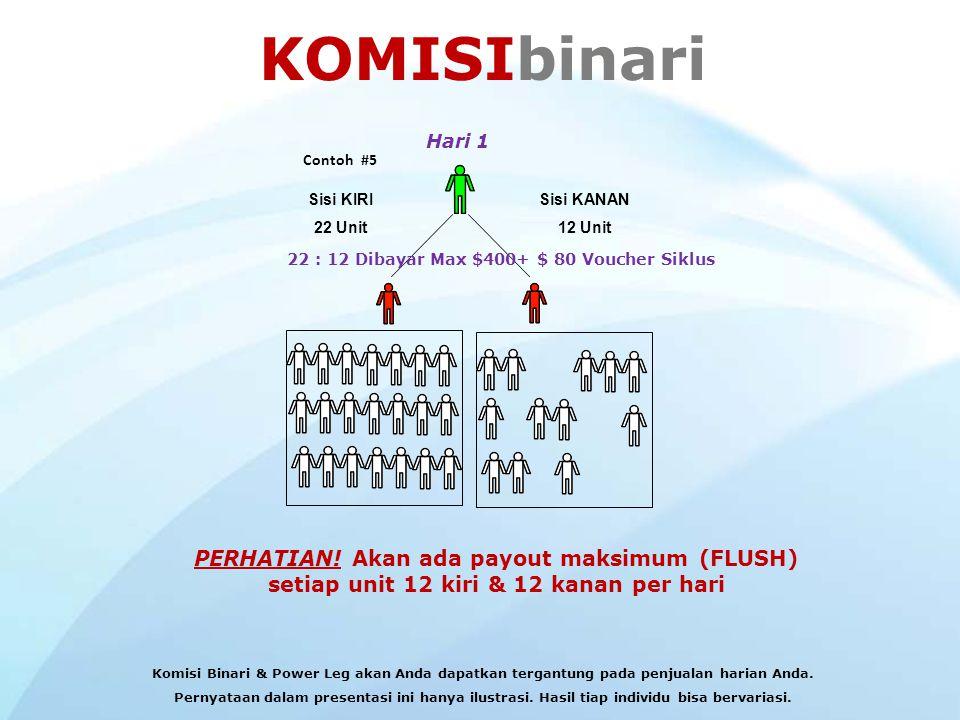 Sisi kuat (Sisi kanan) dalam organisasi down-line anda tidak FLUSH pada akhir periode pembayaran. Unit-unit yang belum dibayar akan ditambahkan terhad