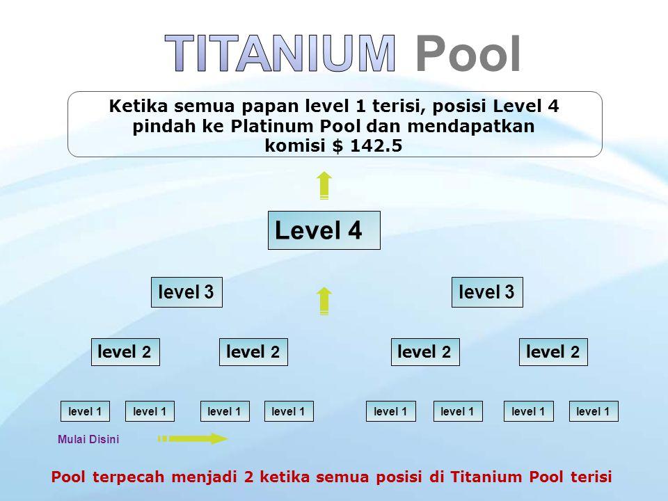 MATRIXpool 1.TITANIUM POOL 2.PLATINUM POOL Sistim Pool Bergulir Titanium akan membuat Anda mendapatkan USD $ 142.5 dan Sistim Pool Bergulir Platinum a