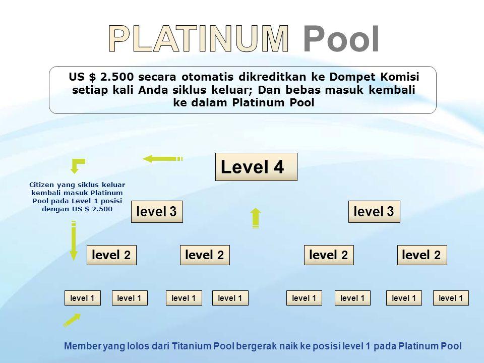 Andy Terry Ronald Andy Terry Ronald Andy memasuki Platinum Pool dengan sudah mendapat USD $ 142.5 Bila Level 1 diisi, 2 pool baru TERBENTUK Dengan 8 b
