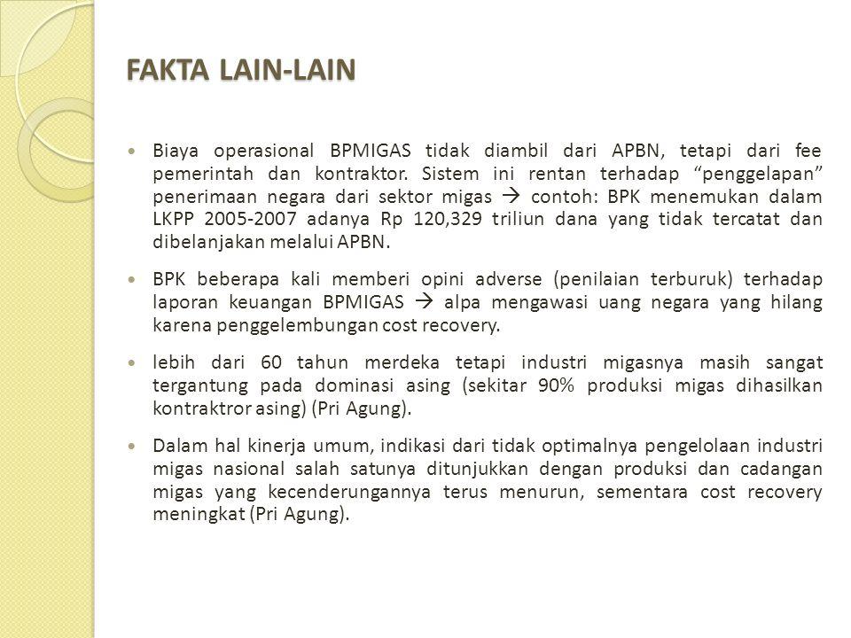 """FAKTA LAIN-LAIN  Biaya operasional BPMIGAS tidak diambil dari APBN, tetapi dari fee pemerintah dan kontraktor. Sistem ini rentan terhadap """"penggelapa"""