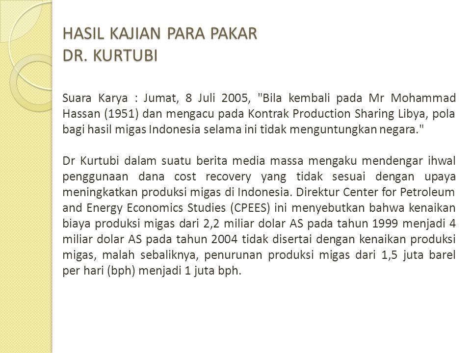 HASIL KAJIAN PARA PAKAR DR. KURTUBI Suara Karya : Jumat, 8 Juli 2005,