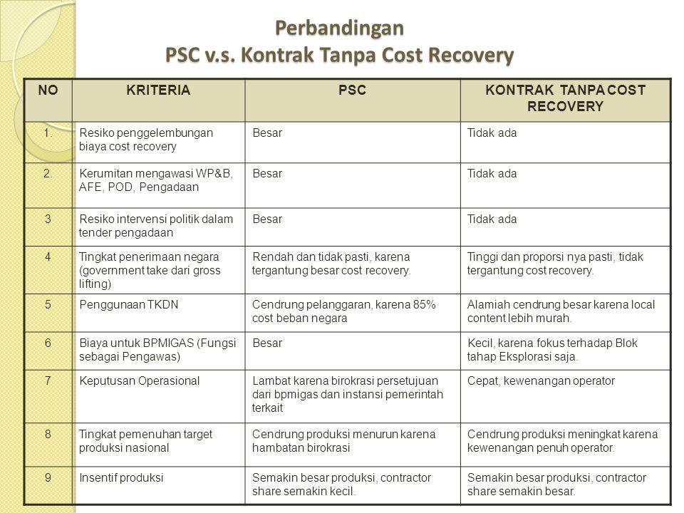 Perbandingan PSC v.s. Kontrak Tanpa Cost Recovery NOKRITERIAPSCKONTRAK TANPA COST RECOVERY 1.Resiko penggelembungan biaya cost recovery BesarTidak ada
