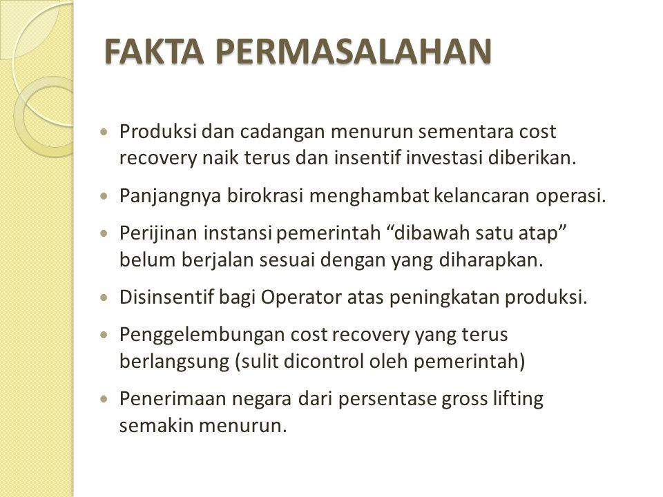 FAKTA PERMASALAHAN  Produksi dan cadangan menurun sementara cost recovery naik terus dan insentif investasi diberikan.  Panjangnya birokrasi mengham