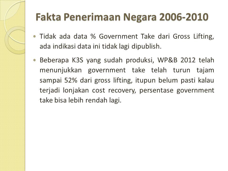 Fakta Penerimaan Negara 2006-2010  Tidak ada data % Government Take dari Gross Lifting, ada indikasi data ini tidak lagi dipublish.  Beberapa K3S ya