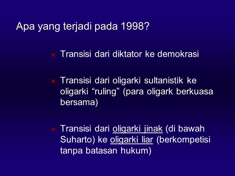 """Apa yang terjadi pada 1998?  Transisi dari diktator ke demokrasi  Transisi dari oligarki sultanistik ke oligarki """"ruling"""" (para oligark berkuasa ber"""