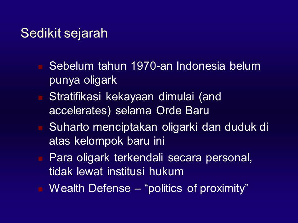 Sedikit sejarah  Sebelum tahun 1970-an Indonesia belum punya oligark  Stratifikasi kekayaan dimulai (and accelerates) selama Orde Baru  Suharto menciptakan oligarki dan duduk di atas kelompok baru ini  Para oligark terkendali secara personal, tidak lewat institusi hukum  Wealth Defense – politics of proximity