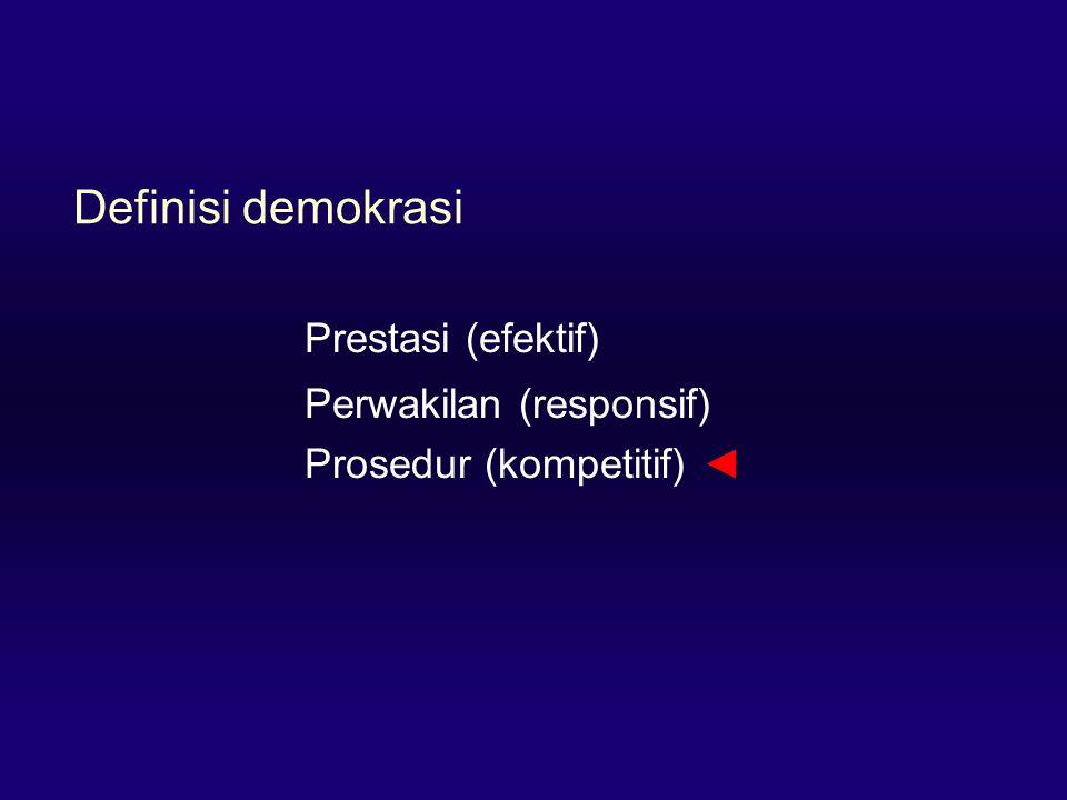 Definisi demokrasi Prestasi (efektif) Perwakilan (responsif) Prosedur (kompetitif) ◄
