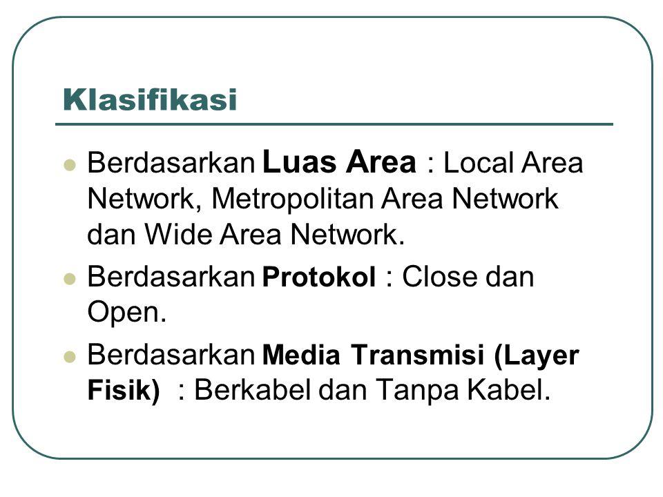 Klasifikasi  Berdasarkan Luas Area : Local Area Network, Metropolitan Area Network dan Wide Area Network.  Berdasarkan Protokol : Close dan Open. 