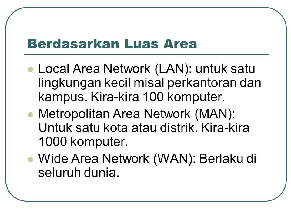 Berdasarkan Luas Area  Local Area Network (LAN): untuk satu lingkungan kecil misal perkantoran dan kampus. Kira-kira 100 komputer.  Metropolitan Are