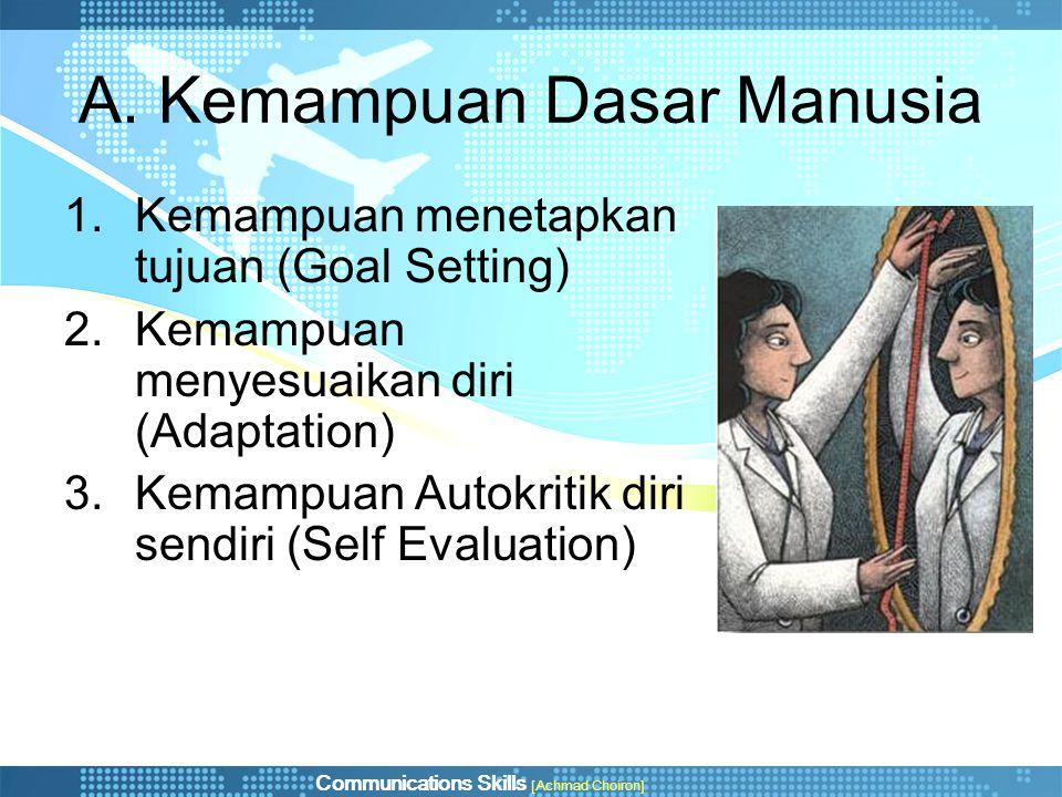 Communications Skills [Achmad Choiron] A. Kemampuan Dasar Manusia 1.Kemampuan menetapkan tujuan (Goal Setting) 2.Kemampuan menyesuaikan diri (Adaptati