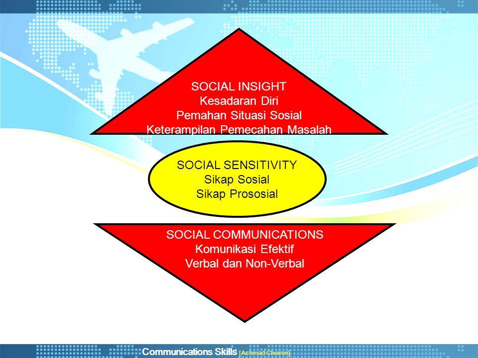 Communications Skills [Achmad Choiron] SOCIAL SENSITIVITY Sikap Sosial Sikap Prososial SOCIAL INSIGHT Kesadaran Diri Pemahan Situasi Sosial Keterampil