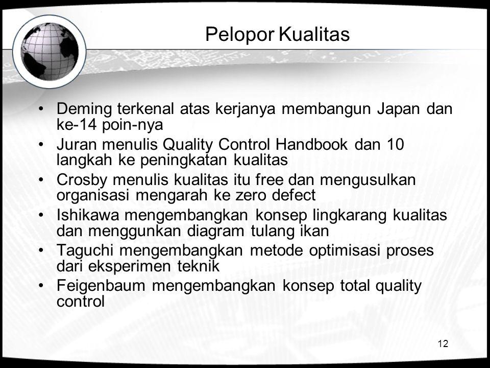 12 Pelopor Kualitas •Deming terkenal atas kerjanya membangun Japan dan ke-14 poin-nya •Juran menulis Quality Control Handbook dan 10 langkah ke pening