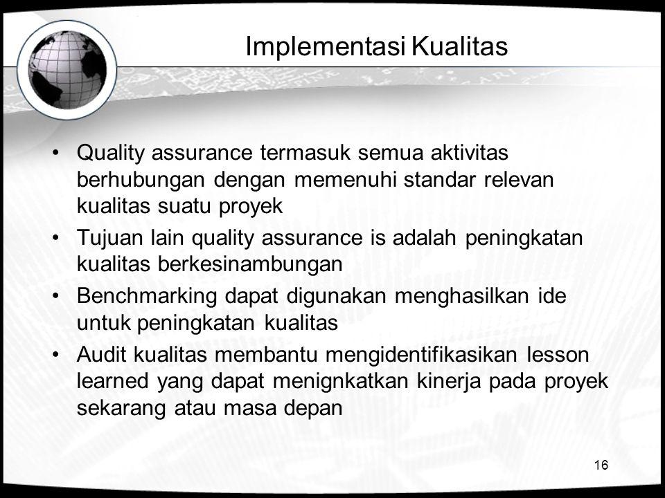 16 Implementasi Kualitas •Quality assurance termasuk semua aktivitas berhubungan dengan memenuhi standar relevan kualitas suatu proyek •Tujuan lain qu