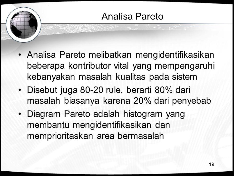 19 Analisa Pareto •Analisa Pareto melibatkan mengidentifikasikan beberapa kontributor vital yang mempengaruhi kebanyakan masalah kualitas pada sistem