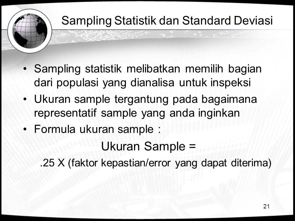 21 Sampling Statistik dan Standard Deviasi •Sampling statistik melibatkan memilih bagian dari populasi yang dianalisa untuk inspeksi •Ukuran sample te