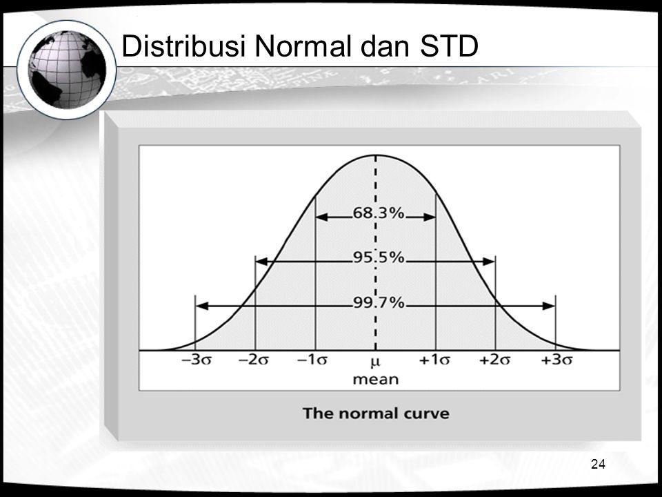 24 Distribusi Normal dan STD