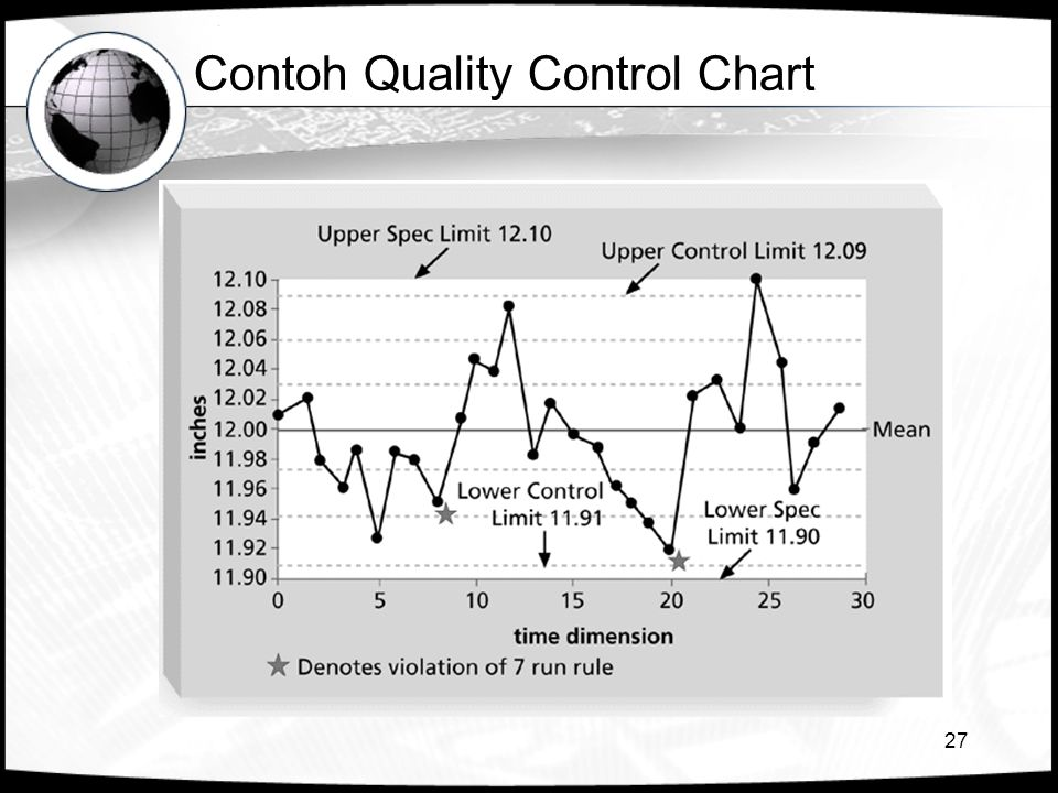 27 Contoh Quality Control Chart