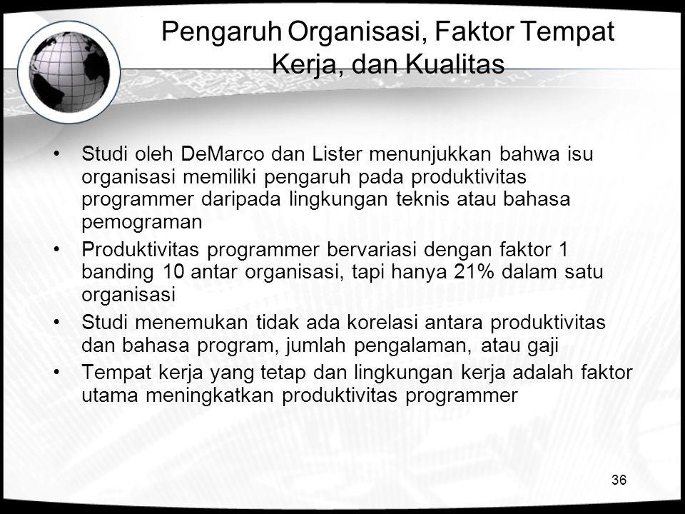 36 Pengaruh Organisasi, Faktor Tempat Kerja, dan Kualitas •Studi oleh DeMarco dan Lister menunjukkan bahwa isu organisasi memiliki pengaruh pada produ