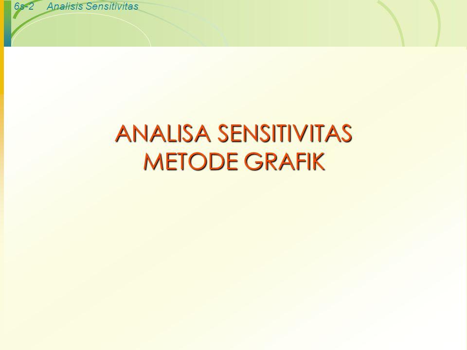 6s-3Analisis Sensitivitas Analisa Sensitivitas •Bagaimana pengaruh perubahan data terhadap solusi optimum •Memberikan jawaban atas : sampai seberapa jauh perubahan dibenarkan tanpa mengubah solusi optimum, atau tanpa menghitung solusi optimum dari awal