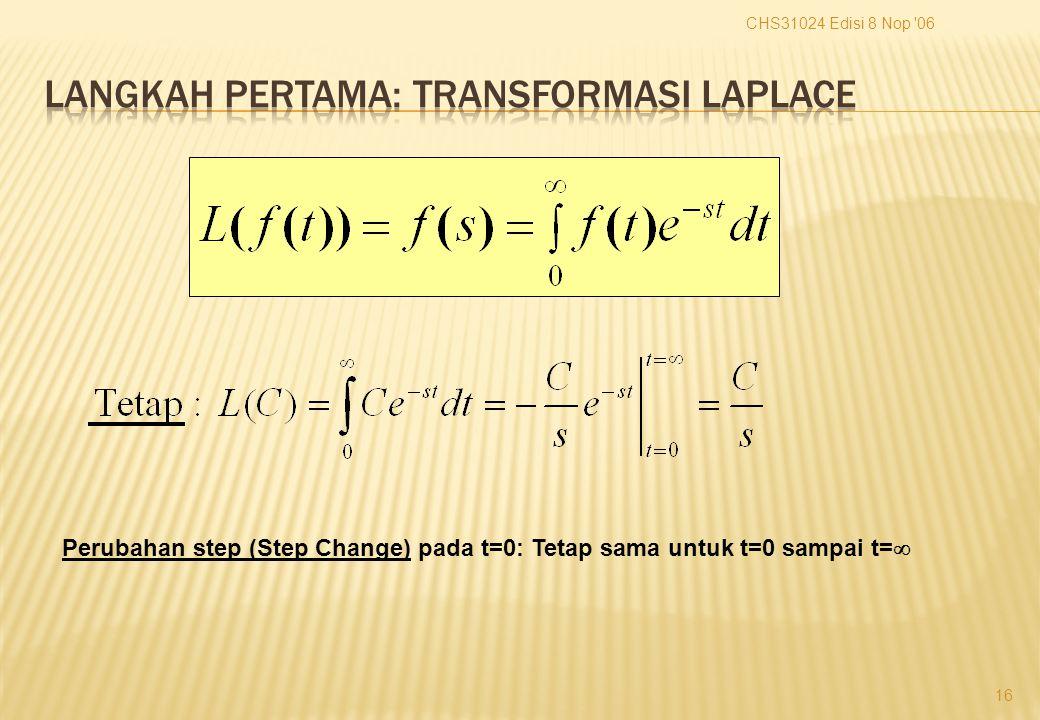 CHS31024 Edisi 8 Nop 06 16 Perubahan step (Step Change) pada t=0: Tetap sama untuk t=0 sampai t= 