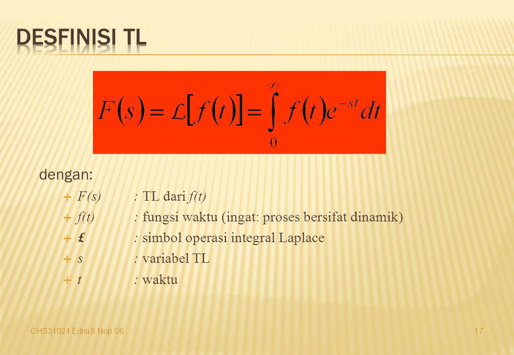 dengan:  F(s): TL dari f(t)  f(t): fungsi waktu (ingat: proses bersifat dinamik)  £: simbol operasi integral Laplace  s: variabel TL  t: waktu CHS31024 Edisi 8 Nop 0617