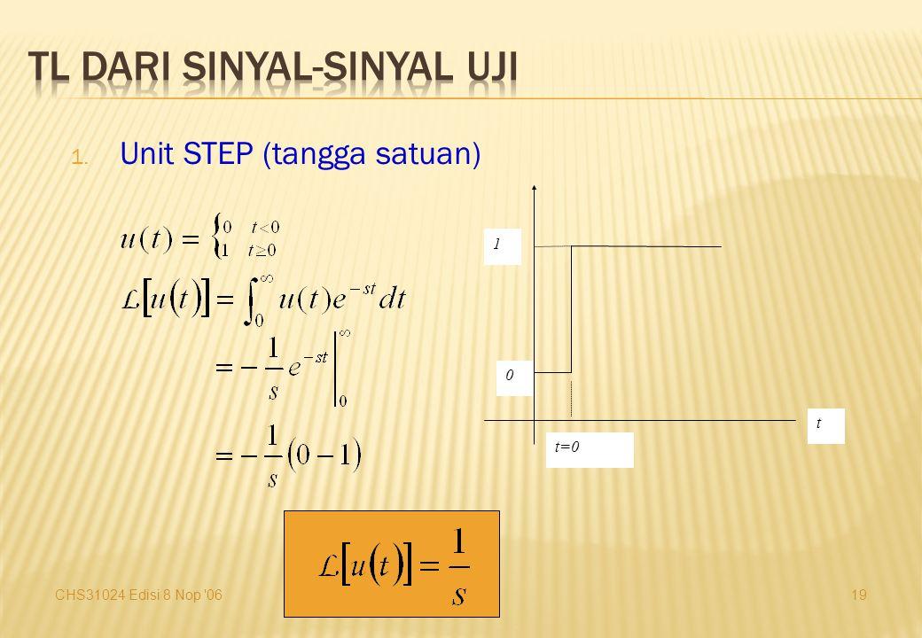 1. Unit STEP (tangga satuan) CHS31024 Edisi 8 Nop 0619 1 0 t=0 t