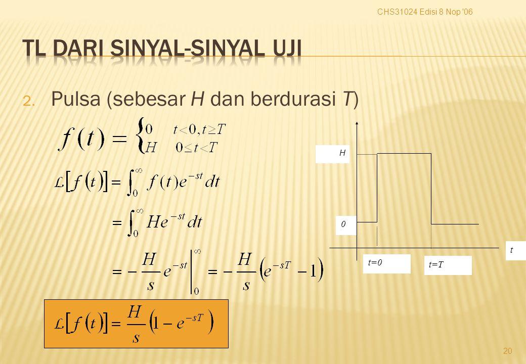 2. Pulsa (sebesar H dan berdurasi T) CHS31024 Edisi 8 Nop 06 20 H 0 t=0 t t=T