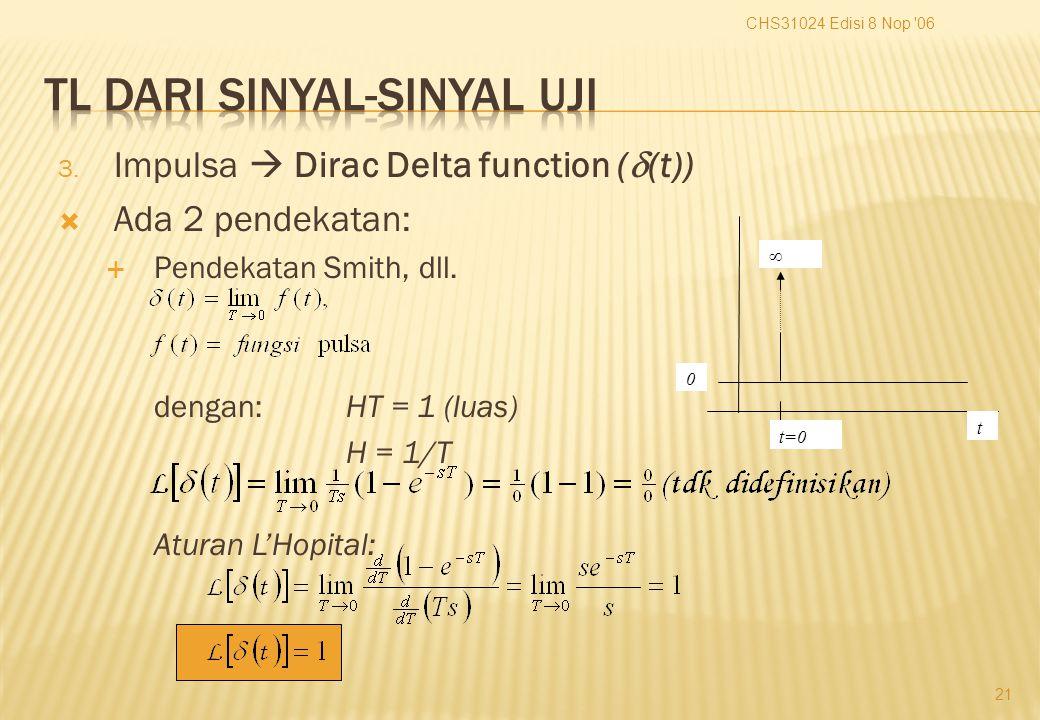 3. Impulsa  Dirac Delta function (  (t))  Ada 2 pendekatan:  Pendekatan Smith, dll.