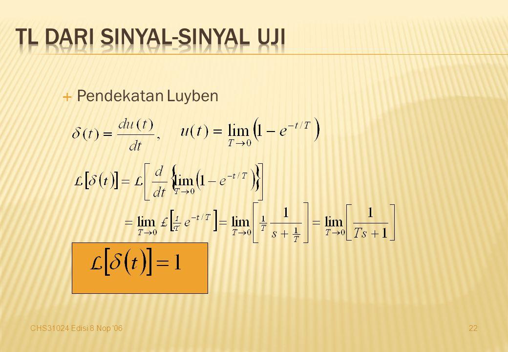  Pendekatan Luyben CHS31024 Edisi 8 Nop 0622