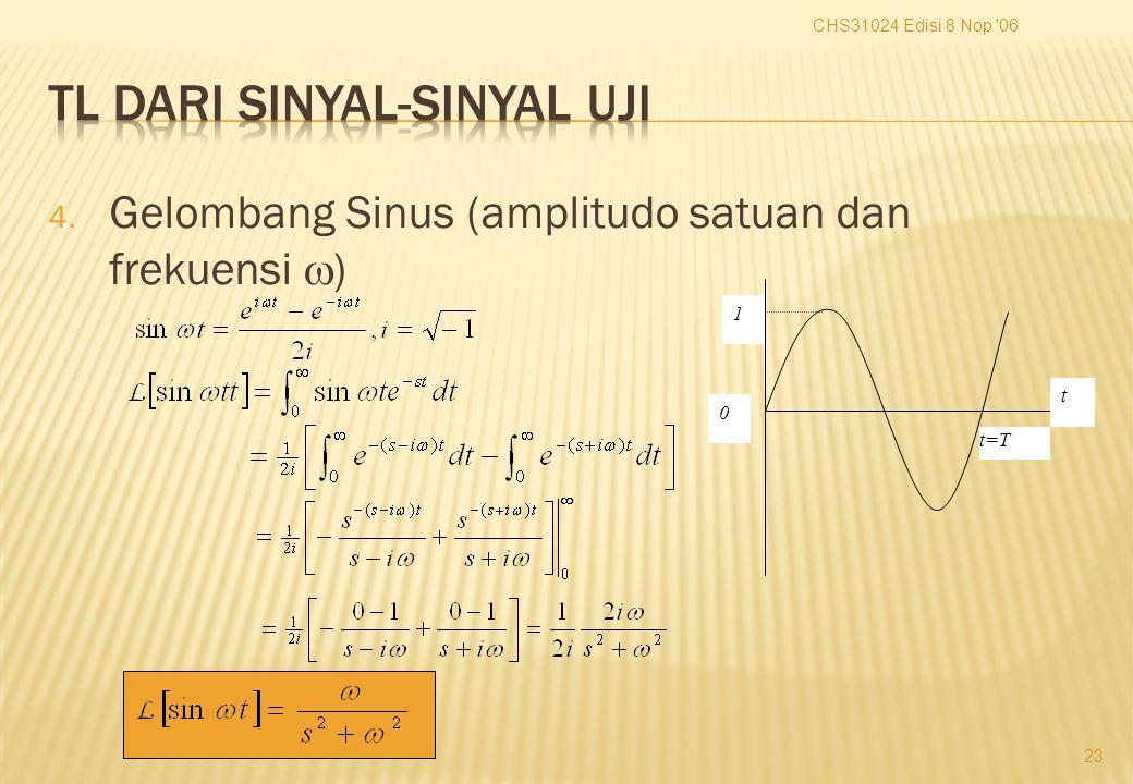 4. Gelombang Sinus (amplitudo satuan dan frekuensi  ) CHS31024 Edisi 8 Nop 06 23 1 0 t=T t