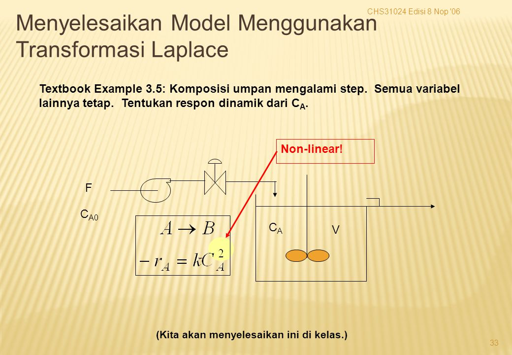CHS31024 Edisi 8 Nop Textbook Example 3.5: Komposisi umpan mengalami step.