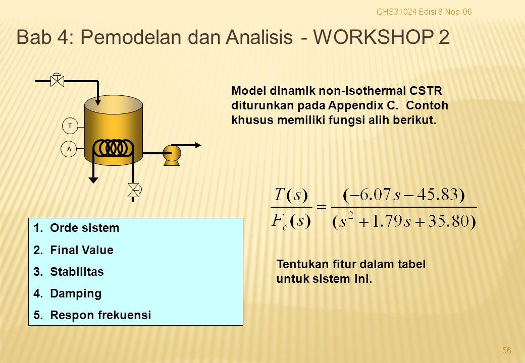 CHS31024 Edisi 8 Nop 06 56 Model dinamik non-isothermal CSTR diturunkan pada Appendix C.