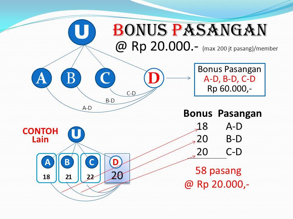 Bonus Sponsor U U 100rb 100b100rb