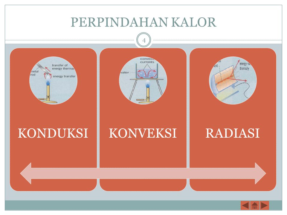SET PROBLEM 7 RADIASI TUBUH MANUSIA  Setiap obyek berpotensi untuk memancarkan radiasi,  How much does the human body radiate.