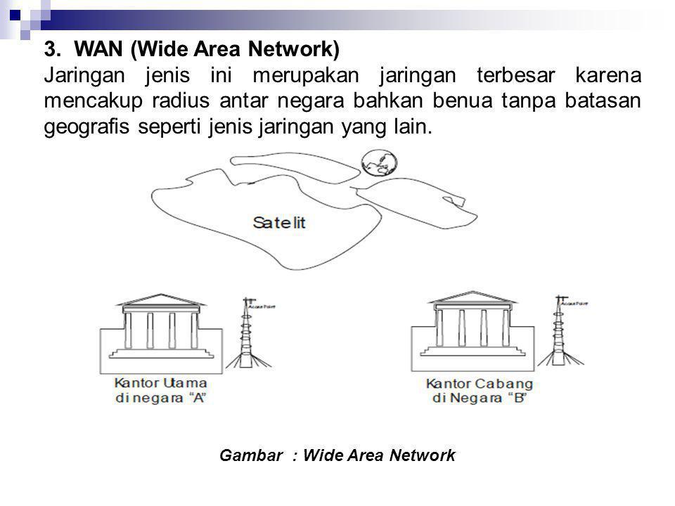 3. WAN (Wide Area Network) Jaringan jenis ini merupakan jaringan terbesar karena mencakup radius antar negara bahkan benua tanpa batasan geografis sep