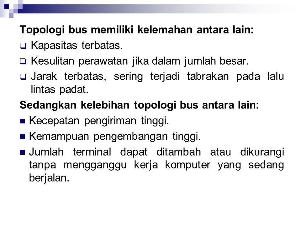 Topologi bus memiliki kelemahan antara lain:  Kapasitas terbatas.  Kesulitan perawatan jika dalam jumlah besar.  Jarak terbatas, sering terjadi tab