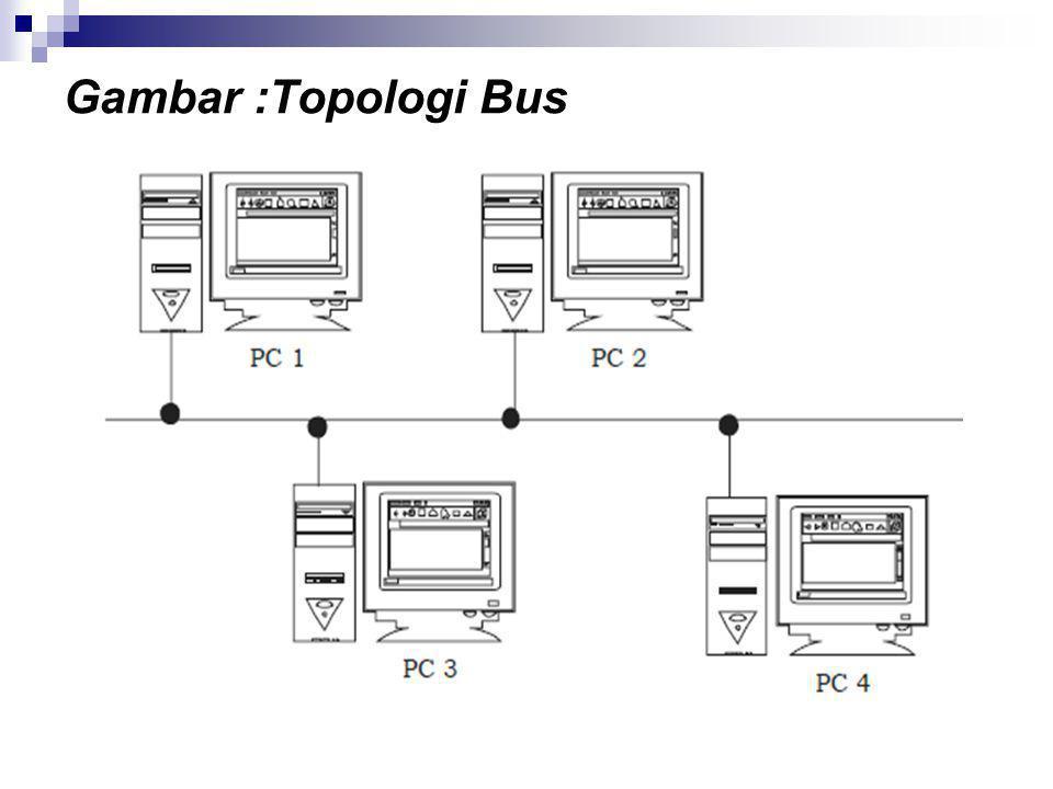 Gambar :Topologi Bus