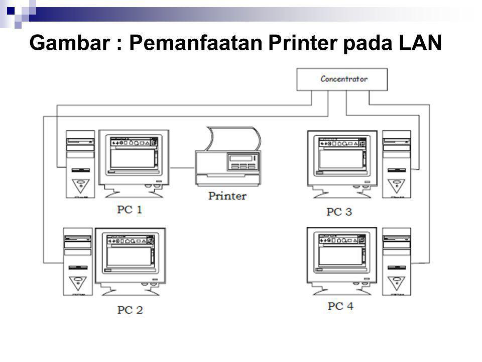  Contoh lain manfaat dari jaringan komputer adalah pemanfaatan Internet secara bersama sehingga tidak perlu lagi untuk 1 (satu) unit komputer dengan 1 (satu) modem dan dengan 1 (satu) line telepon.